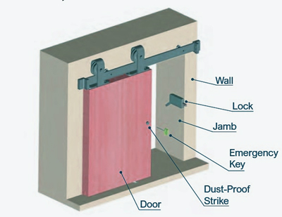 Barn Door Hardware From Hanging Door Hardware.com