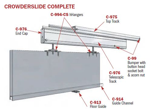 Kncrowder Door Hardware Stacking Door System From Crowder