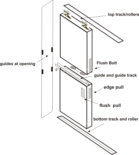 Dutch Door Pocket Door Kit