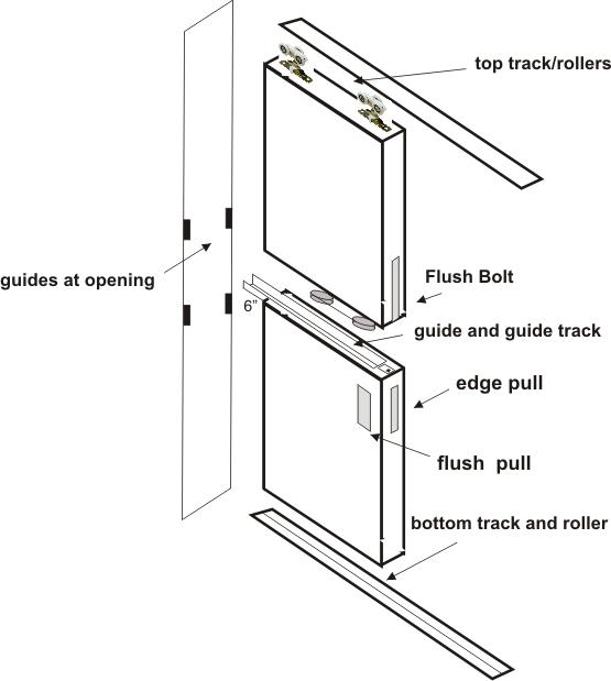 Dutch Door Pocket Door Kit